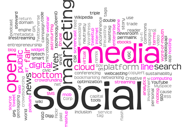 Why Social Media Marketing is Important ?