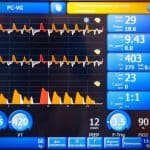 Remote Health Monitoring May Prevent Diabetes